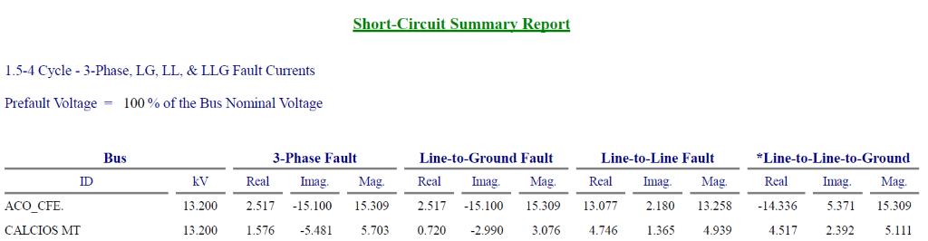 Reporte de corto circuito