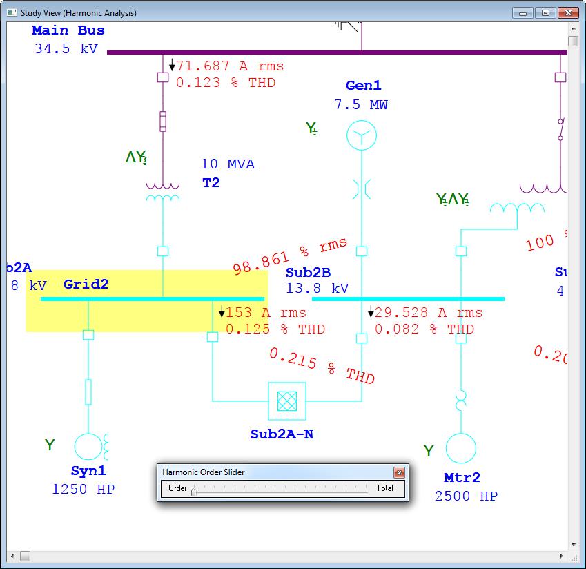 estudio de simulación de flujos de corriente armónica