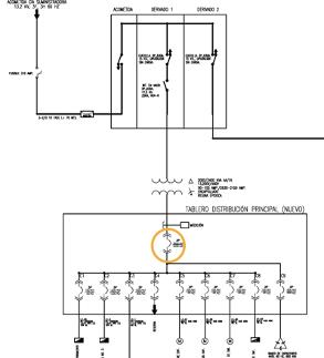 Diagrama unifilar mostrado la posición del interruptor principal de baja tensión.